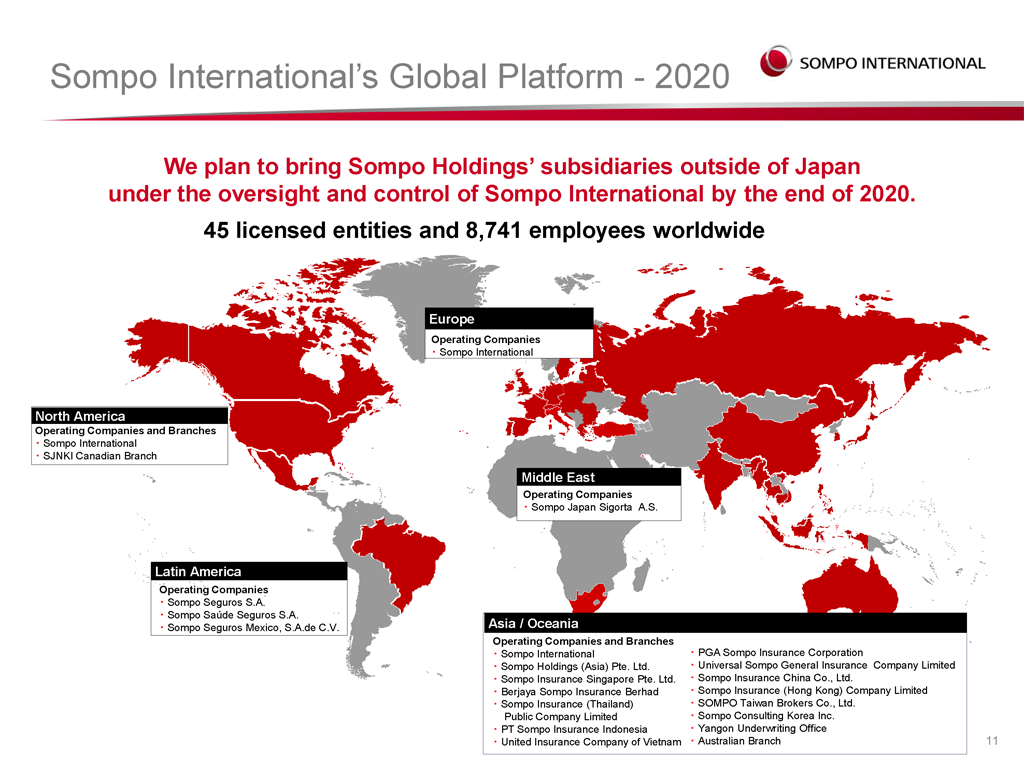 Sompo Holdings, Inc  Sompo International Overview